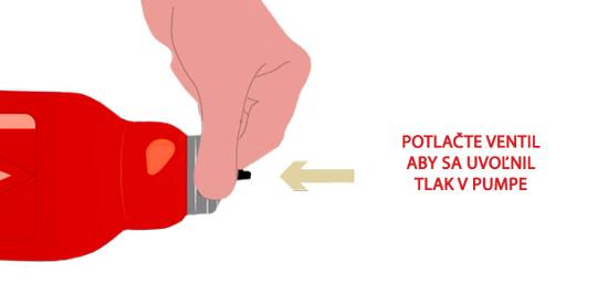 Ako používať Hydromax a Bathmate - krok 8
