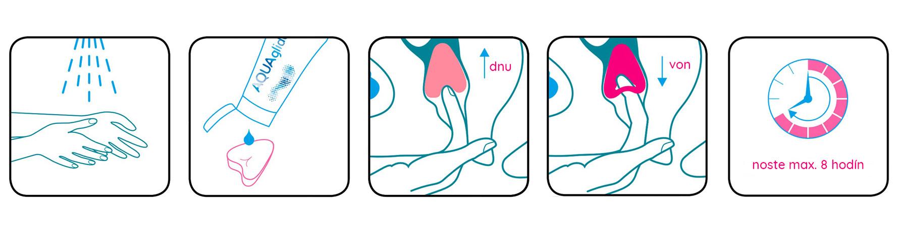Ako zaviesť tamón na sex